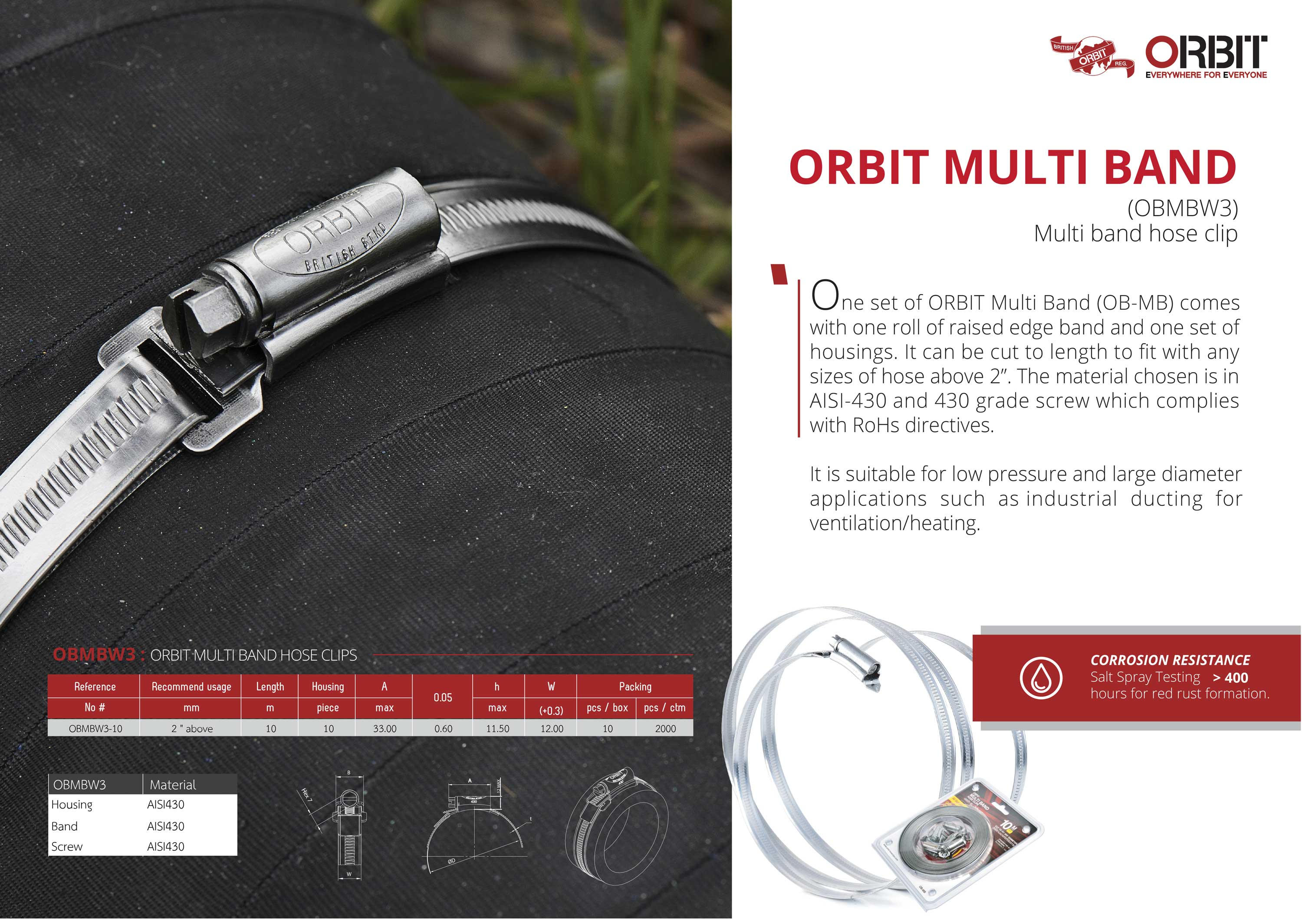 ORBIT MULTI BAND HOSE CLIPS